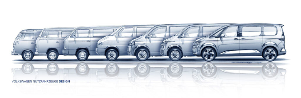 szkic przedstawiający ewolucję VW Multivan na przestrzeni ponad 70 lat